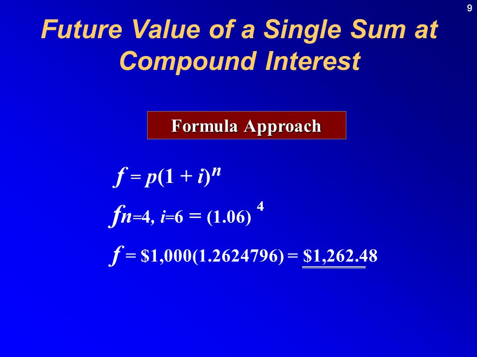 9 Formula Approach f = p(1 + i) n f n = 4, i = 6 = (1.06) 4 f = $1,000(1.2624796) = $1,262.48 Future Value of a Single Sum at Compound Interest