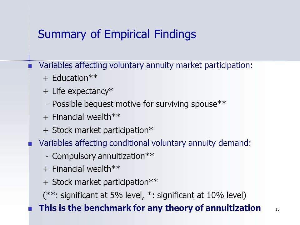 15 Summary of Empirical Findings Variables affecting voluntary annuity market participation: +Education** +Life expectancy* -Possible bequest motive for surviving spouse** +Financial wealth** +Stock market participation* Variables affecting conditional voluntary annuity demand: -Compulsory annuitization** +Financial wealth** +Stock market participation** (**: significant at 5% level, *: significant at 10% level) This is the benchmark for any theory of annuitization