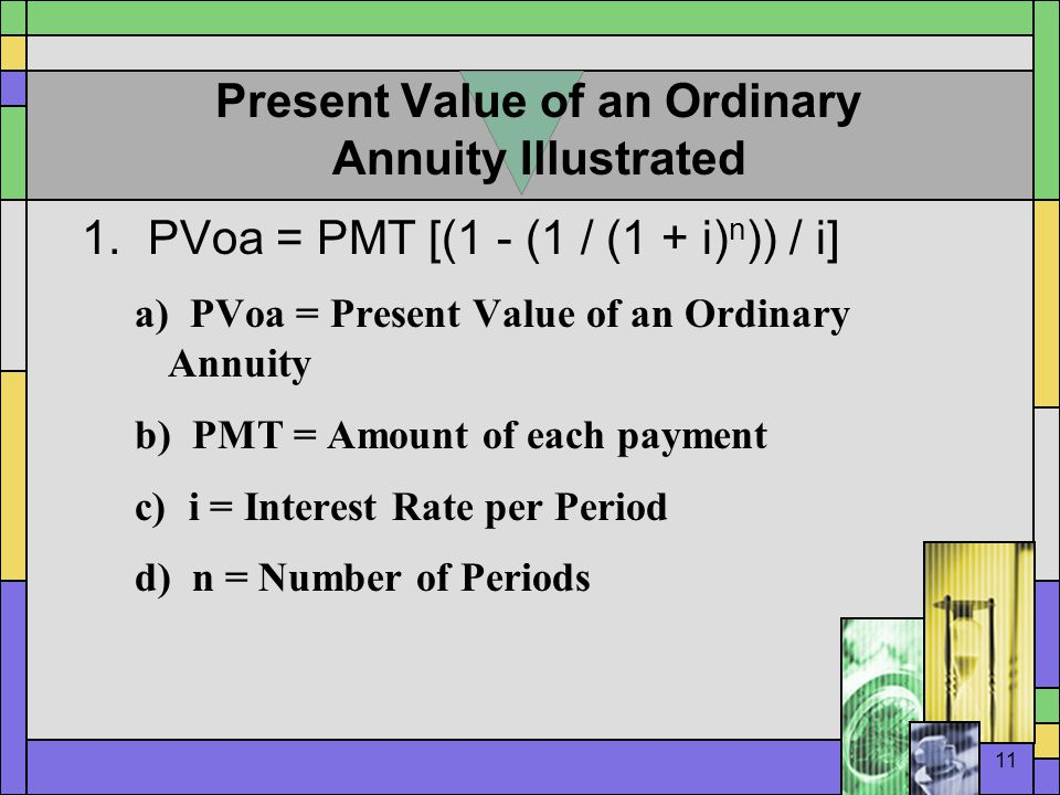 11 Present Value of an Ordinary Annuity Illustrated 1.