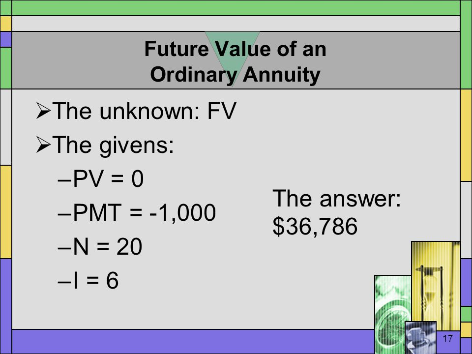 17 Future Value of an Ordinary Annuity  The unknown: FV  The givens: –PV = 0 –PMT = -1,000 –N = 20 –I = 6 The answer: $36,786