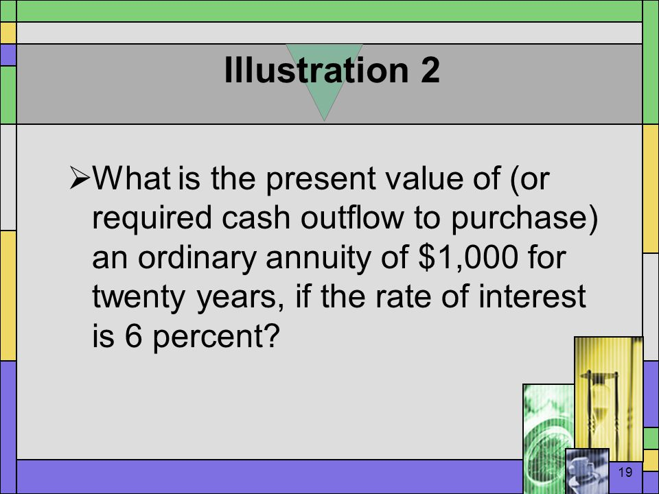 19 Illustration 2  What is the present value of (or required cash outflow to purchase) an ordinary annuity of $1,000 for twenty years, if the rate of interest is 6 percent