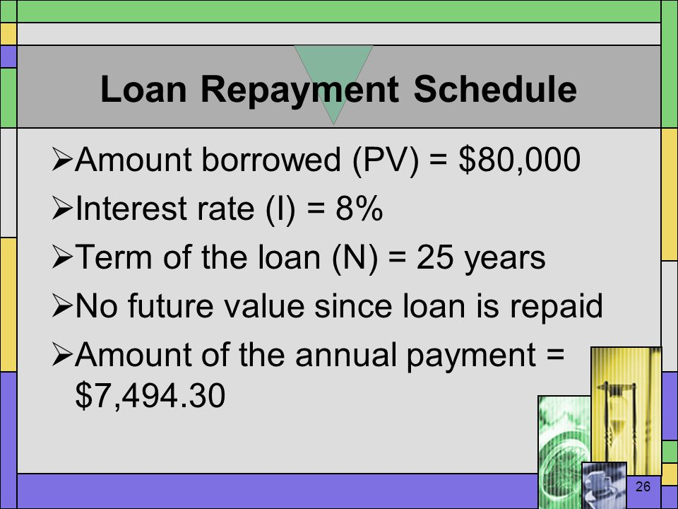 26 Loan Repayment Schedule  Amount borrowed (PV) = $80,000  Interest rate (I) = 8%  Term of the loan (N) = 25 years  No future value since loan is repaid  Amount of the annual payment = $7,494.30