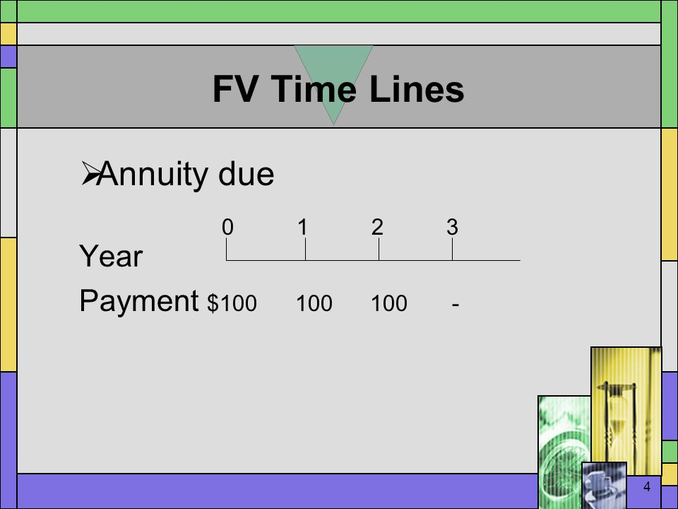 4 FV Time Lines  Annuity due Year Payment $100 100 100 - 0 1 2 3
