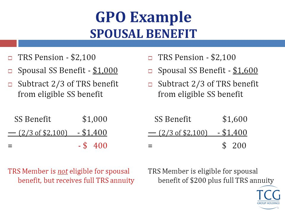 GPO Example SPOUSAL BENEFIT  TRS Pension - $2,100  Spousal SS Benefit - $1,000  Subtract 2/3 of TRS benefit from eligible SS benefit SS Benefit $1,000 — (2/3 of $2,100) - $1,400 = - $ 400 TRS Member is not eligible for spousal benefit, but receives full TRS annuity  TRS Pension - $2,100  Spousal SS Benefit - $1,600  Subtract 2/3 of TRS benefit from eligible SS benefit SS Benefit $1,600 — (2/3 of $2,100) - $1,400 = $ 200 TRS Member is eligible for spousal benefit of $200 plus full TRS annuity