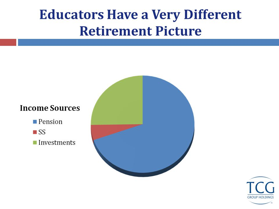 Educators Have a Very Different Retirement Picture
