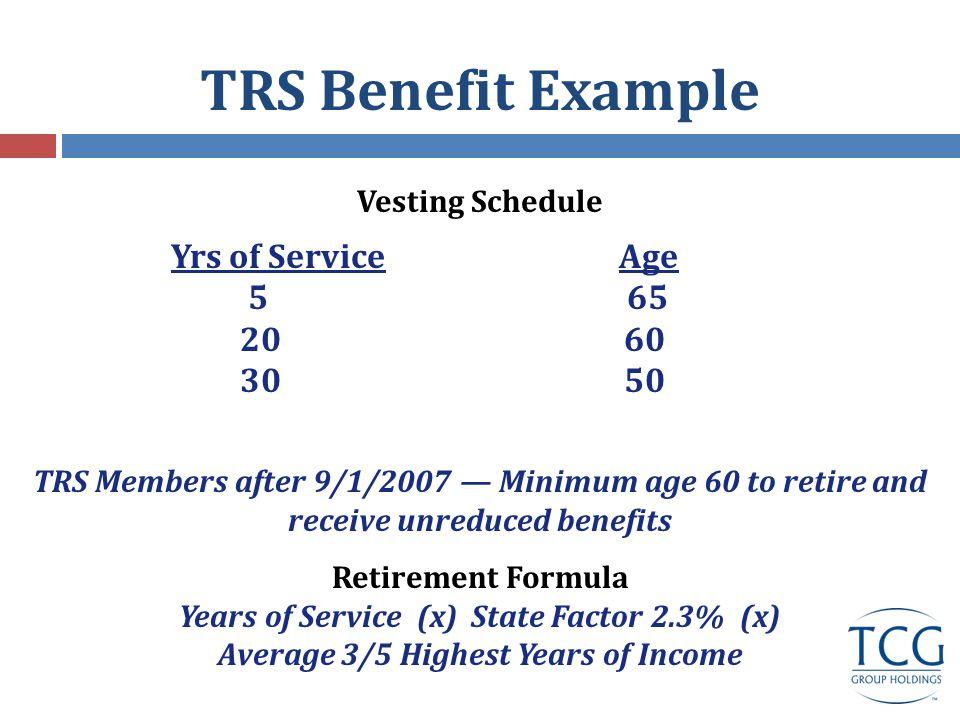 Average Pension.