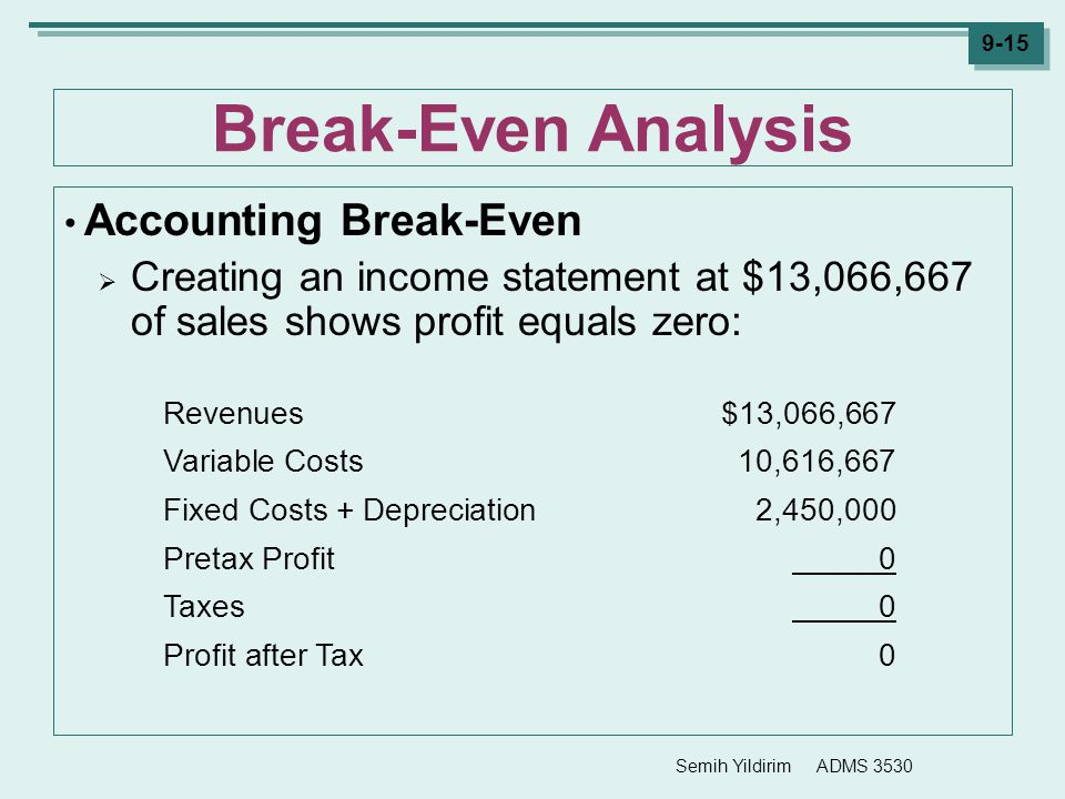 Semih Yildirim ADMS 3530 9-15 Break-Even Analysis Accounting Break-Even  Creating an income statement at $13,066,667 of sales shows profit equals zer