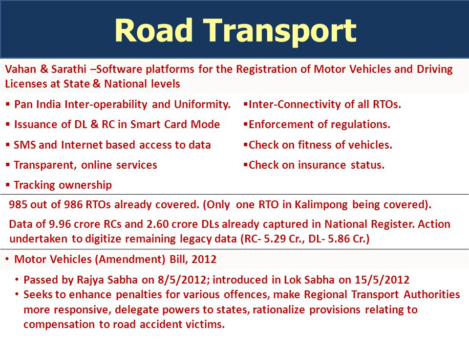 Vahan & Sarathi –Software platforms for the Registration of Motor Vehicles and Driving Licenses at State & National levels  Pan India Inter-operability and Uniformity.
