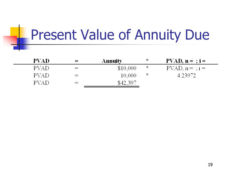 19 Present Value of Annuity Due