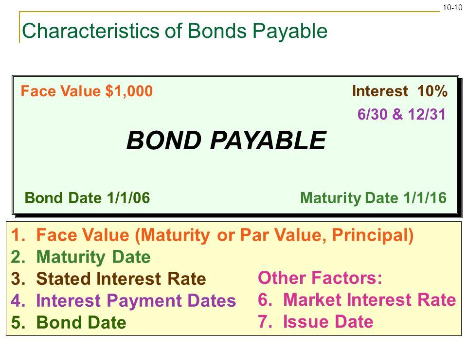 10-10 1. Face Value (Maturity or Par Value, Principal) 2. Maturity Date 3. Stated Interest Rate 4. Interest Payment Dates 5. Bond Date Characteristics