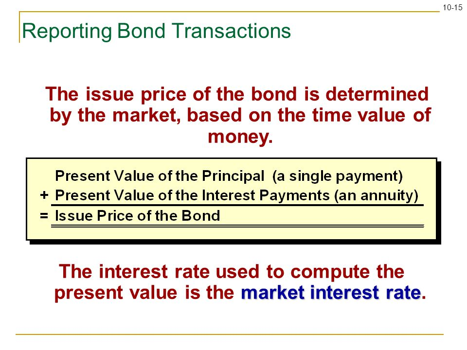 10-15 Reporting Bond Transactions The issue price of the bond is determined by the market, based on the time value of money.