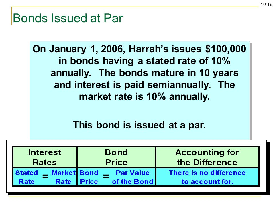 10-18 Bonds Issued at Par On January 1, 2006, Harrah's issues $100,000 in bonds having a stated rate of 10% annually. The bonds mature in 10 years and