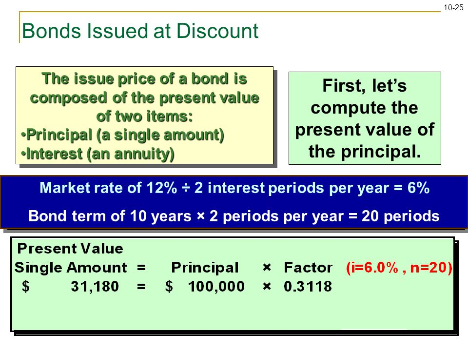 10-25 Bonds Issued at Discount Use the present value of a single amount table to find the appropriate factor. The issue price of a bond is composed of