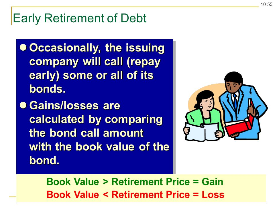 10-55 Early Retirement of Debt Occasionally, the issuing company will call (repay early) some or all of its bonds. Occasionally, the issuing company w