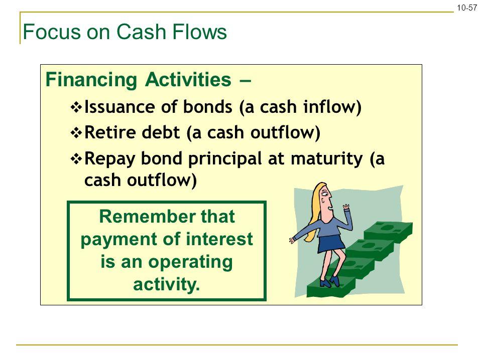 10-57 Focus on Cash Flows Financing Activities –  Issuance of bonds (a cash inflow)  Retire debt (a cash outflow)  Repay bond principal at maturity