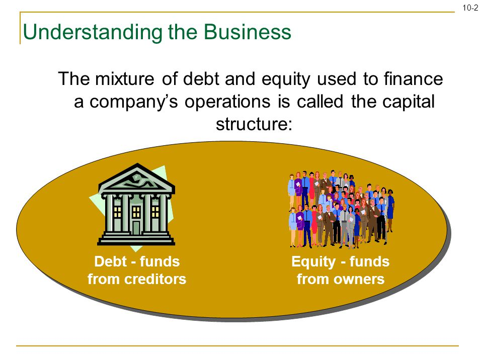 10-2 Understanding the Business The mixture of debt and equity used to finance a company's operations is called the capital structure: Debt - funds from creditors Equity - funds from owners