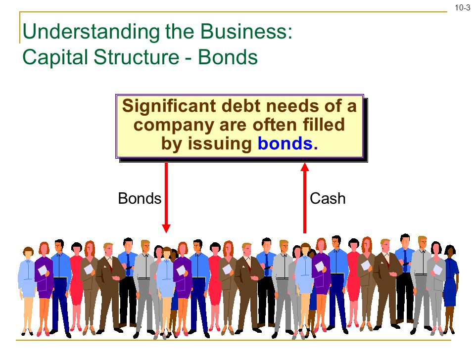 10-24 Bonds Issued at Discount This is a contra-liability account and appears in the liability section of the balance sheet.