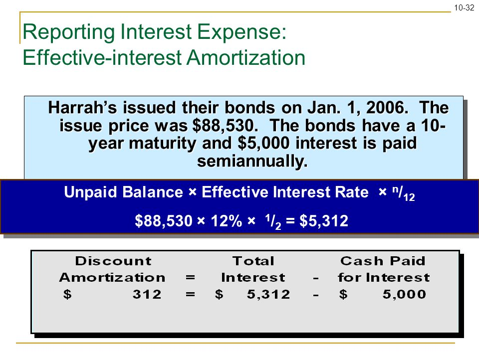 10-32 Reporting Interest Expense: Effective-interest Amortization Harrah's issued their bonds on Jan.