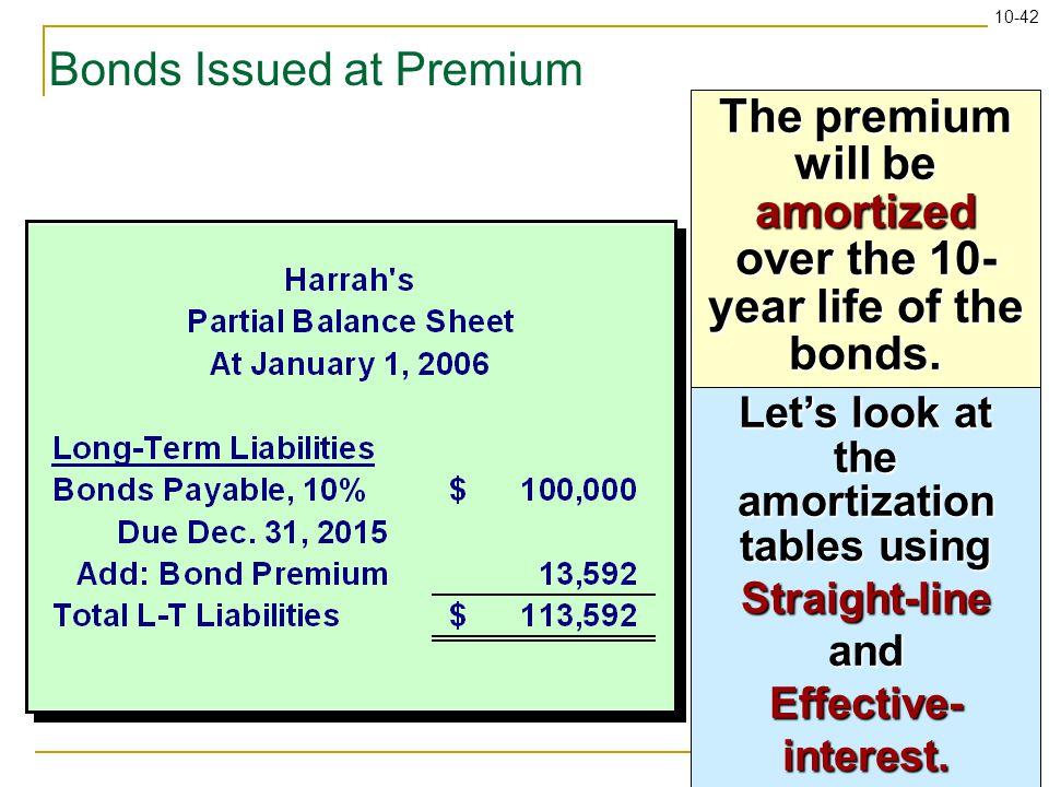 10-42 Bonds Issued at Premium The premium will be amortized over the 10- year life of the bonds.