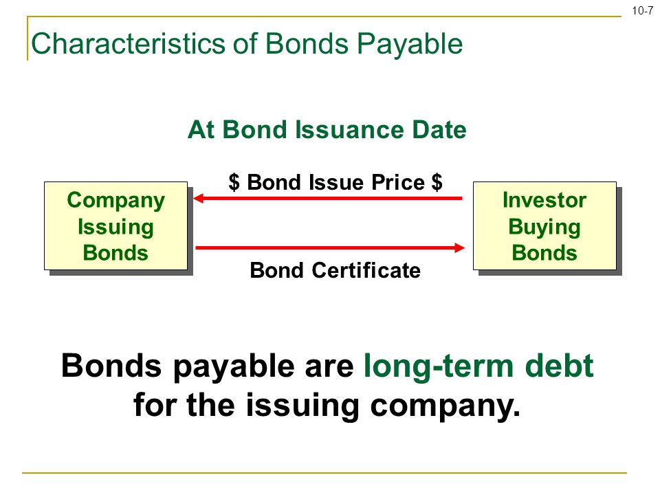 10-38 Bonds Issued at Premium Use the present value of a single amount table to find the appropriate factor.