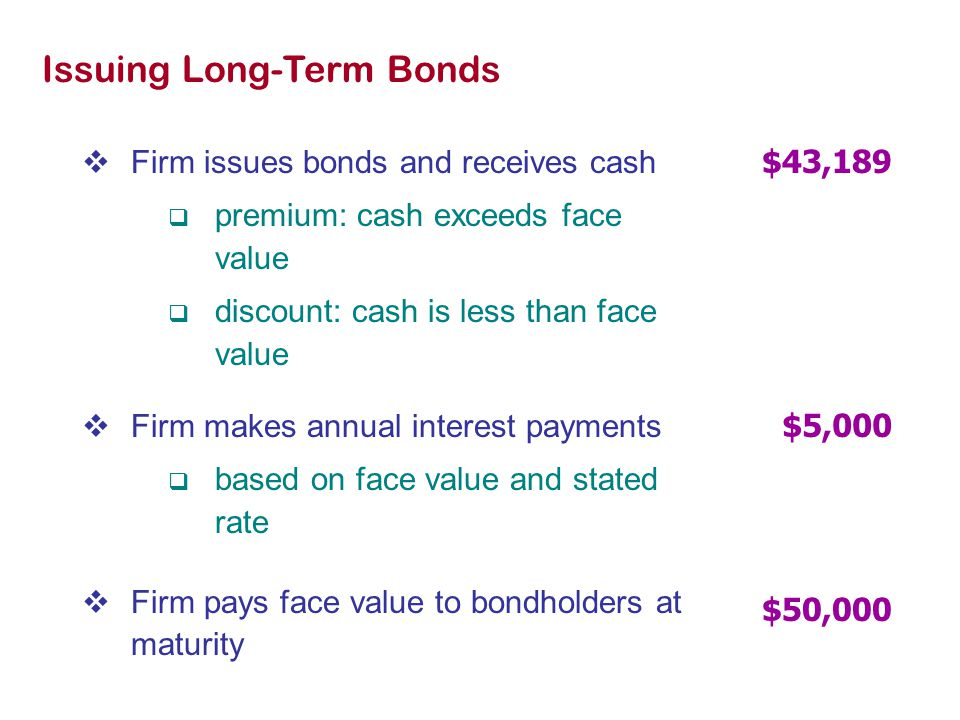Issuing Long-Term Bonds  Firm issues bonds and receives cash  premium: cash exceeds face value  discount: cash is less than face value  Firm makes annual interest payments  based on face value and stated rate  Firm pays face value to bondholders at maturity $43,189 $5,000 $50,000