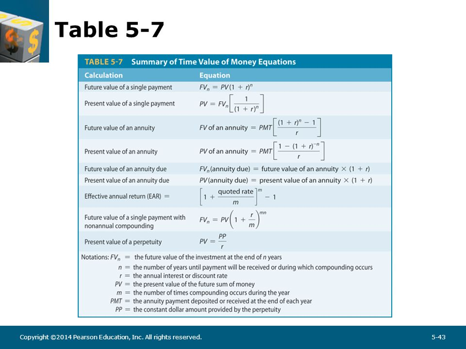 Copyright ©2014 Pearson Education, Inc. All rights reserved.5-43 Table 5-7