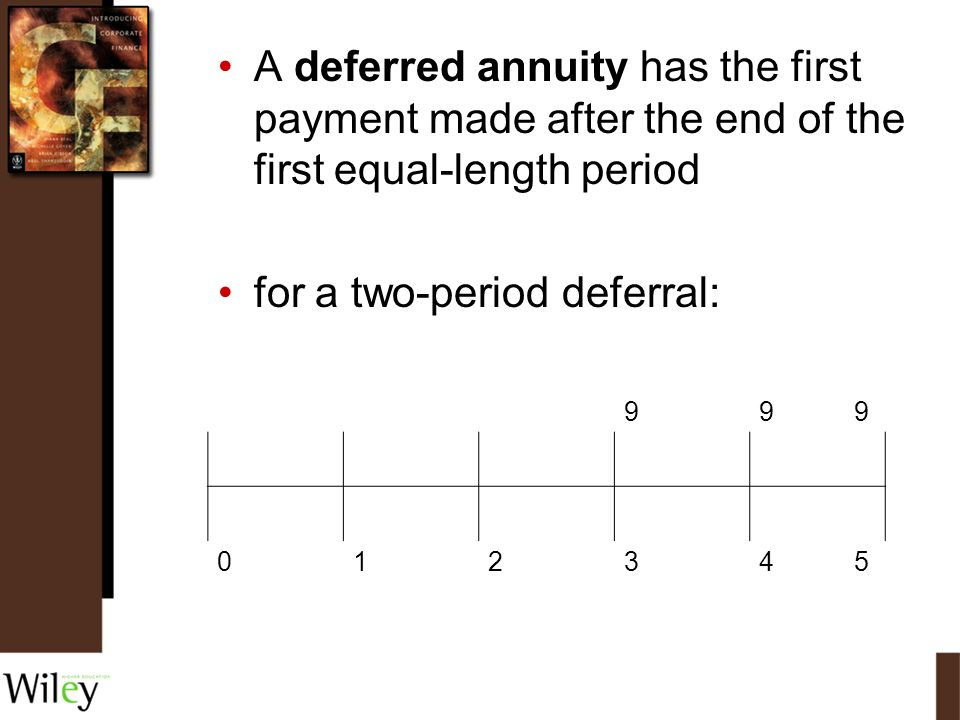 A deferred annuity has the first payment made after the end of the first equal-length period for a two-period deferral: 99 01234 5