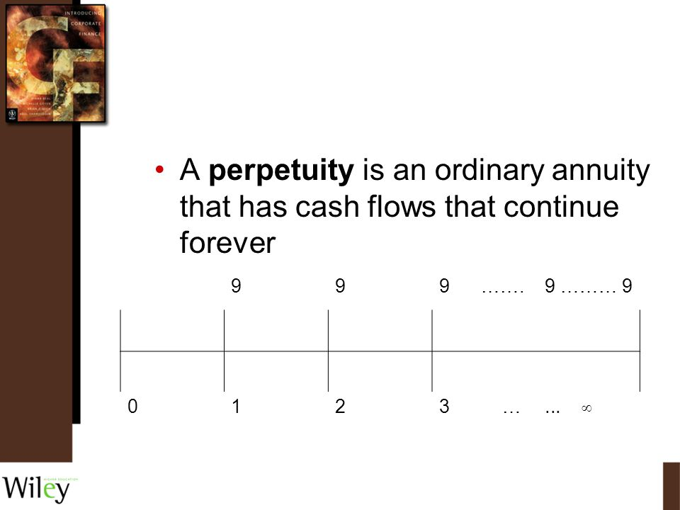 A perpetuity is an ordinary annuity that has cash flows that continue forever 999 …….9 ……… 9 0123 …... ∞