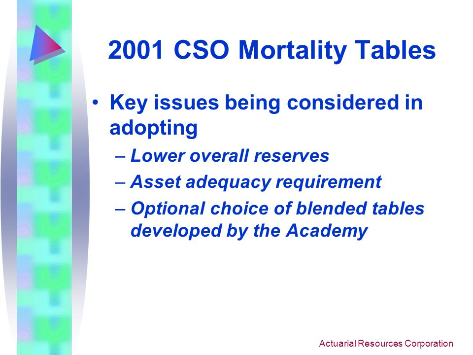Actuarial Resources Corporation 2001 CSO Mortality Tables Key issues being considered in adopting –Lower overall reserves –Asset adequacy requirement –Optional choice of blended tables developed by the Academy