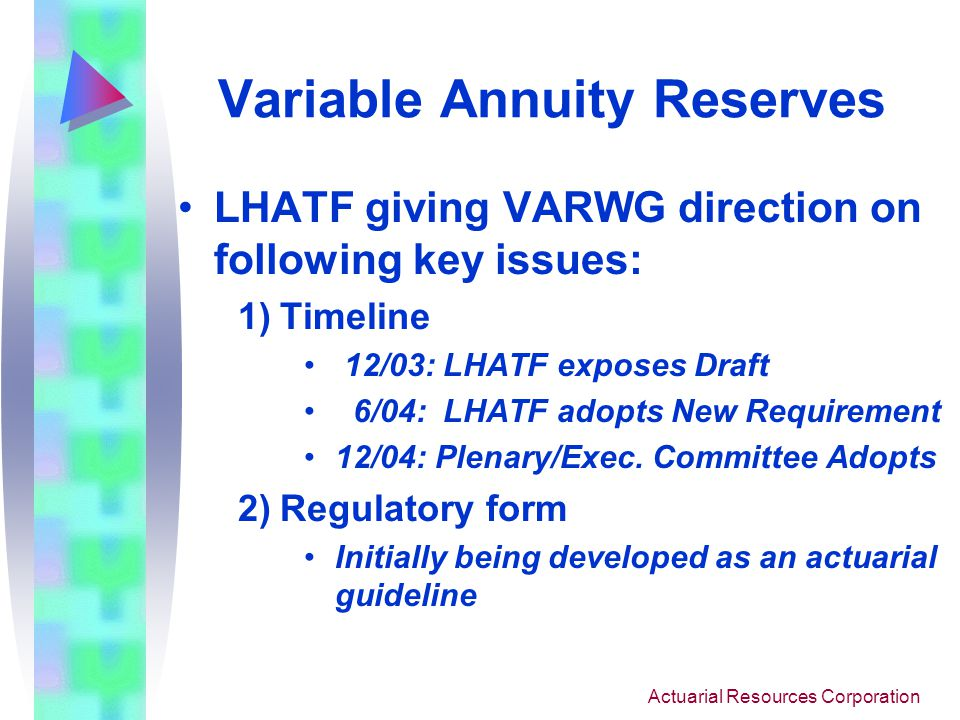 Actuarial Resources Corporation Variable Annuity Reserves Variable Annuity Reserve Work Group (VARWG) –Formed in Jan.
