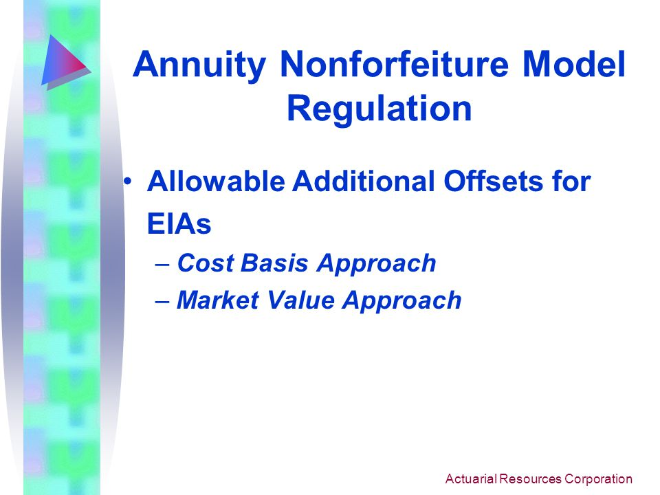Actuarial Resources Corporation Annuity Nonforfeiture Model Regulation Initial Rate Disclosure Options –Contract –Actuarial Memorandum Only –No Disclosure –Cover letter/info.