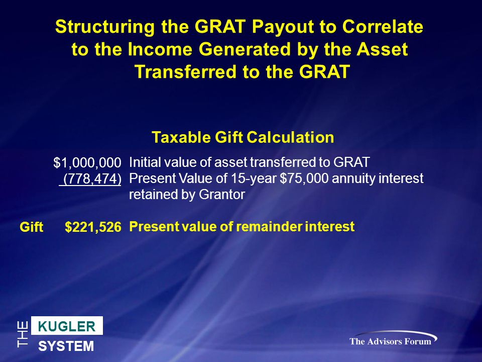 KUGLER SYSTEM THE Structuring the GRAT Payout to Correlate to the Income Generated by the Asset Transferred to the GRAT Taxable Gift Calculation $1,000,000 (778,474) Gift $221,526 Initial value of asset transferred to GRAT Present Value of 15-year $75,000 annuity interest retained by Grantor Present value of remainder interest
