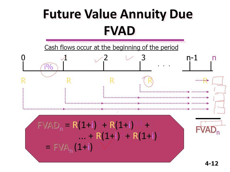 4-12 FVAD n FVA n FVAD n = R(1+i) n + R(1+i) n-1 +...