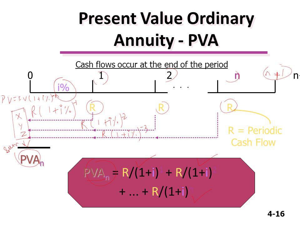 4-16 PVA n PVA n = R/(1+i) 1 + R/(1+i) 2 +...