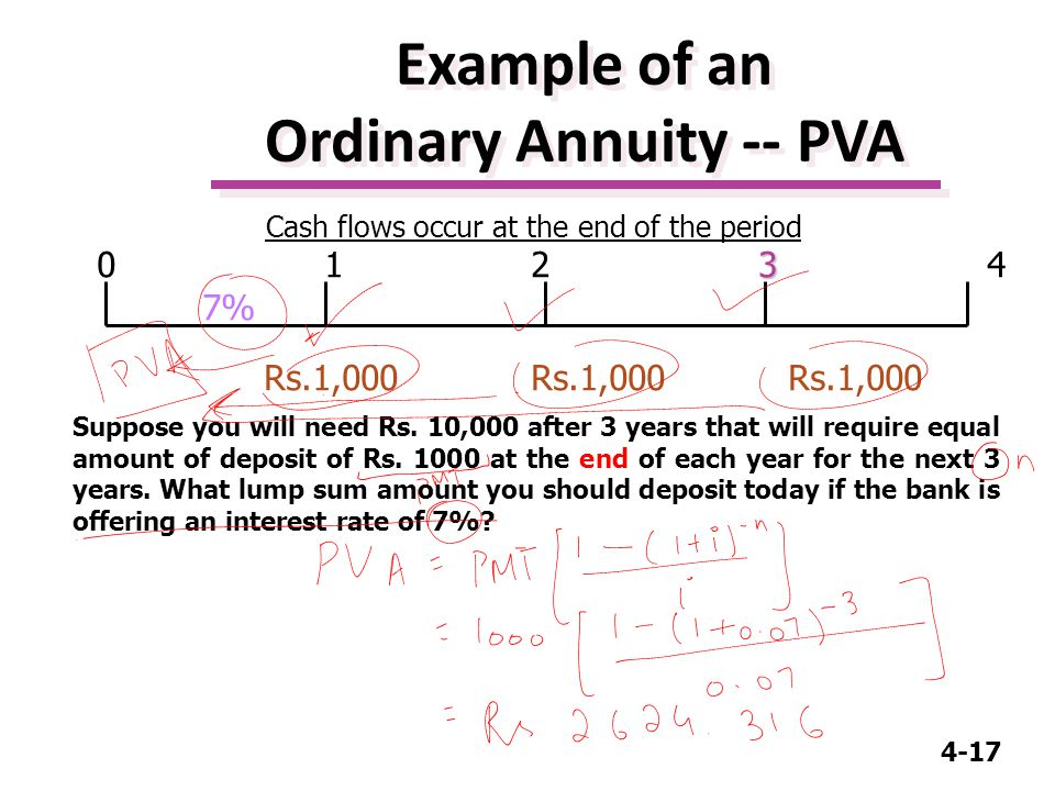 4-17 Example of an Ordinary Annuity -- PVA Rs.1,000 Rs.1,000 Rs.1,000 3 0 1 2 3 4 7% Cash flows occur at the end of the period Suppose you will need Rs.