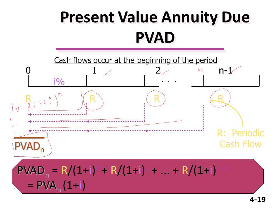 4-19 PVAD n PVA n PVAD n = R/(1+i) 0 + R/(1+i) 1 +...