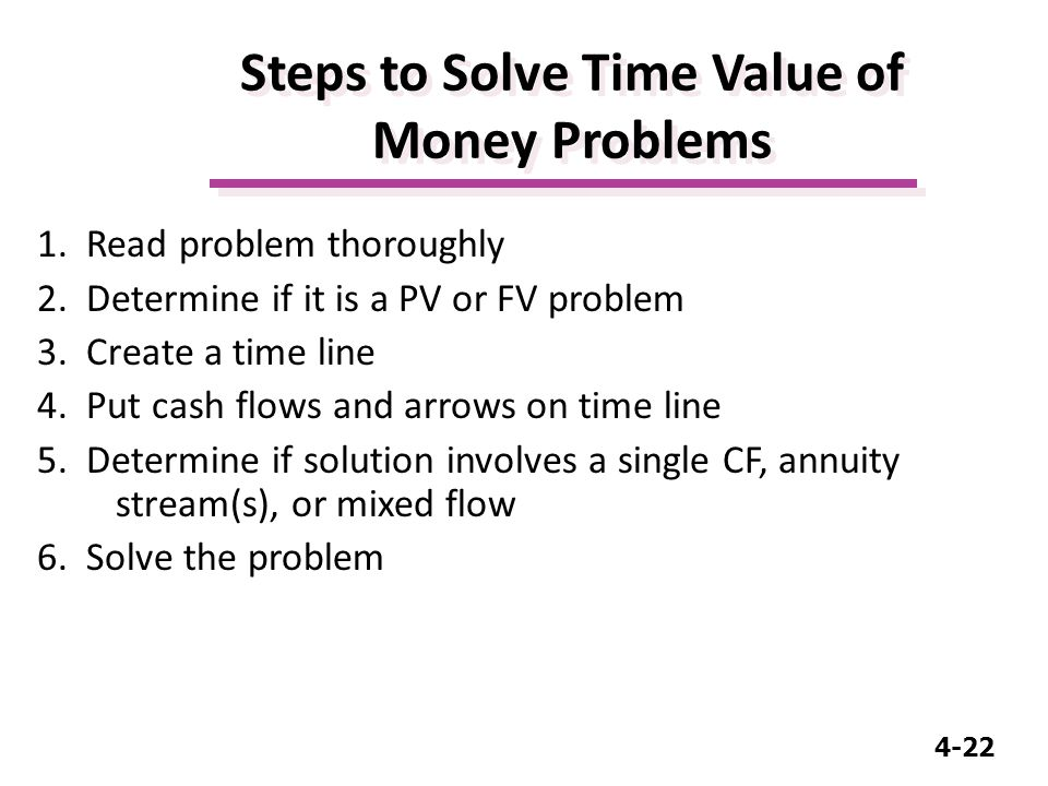 4-22 1. Read problem thoroughly 2. Determine if it is a PV or FV problem 3.