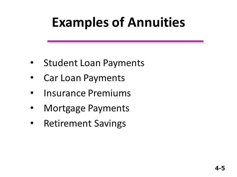 4-5 Examples of Annuities Student Loan Payments Car Loan Payments Insurance Premiums Mortgage Payments Retirement Savings