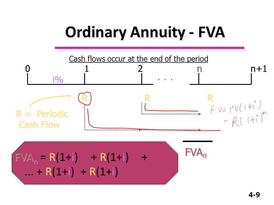 4-9 FVA n FVA n = R(1+i) n-1 + R(1+i) n-2 +...