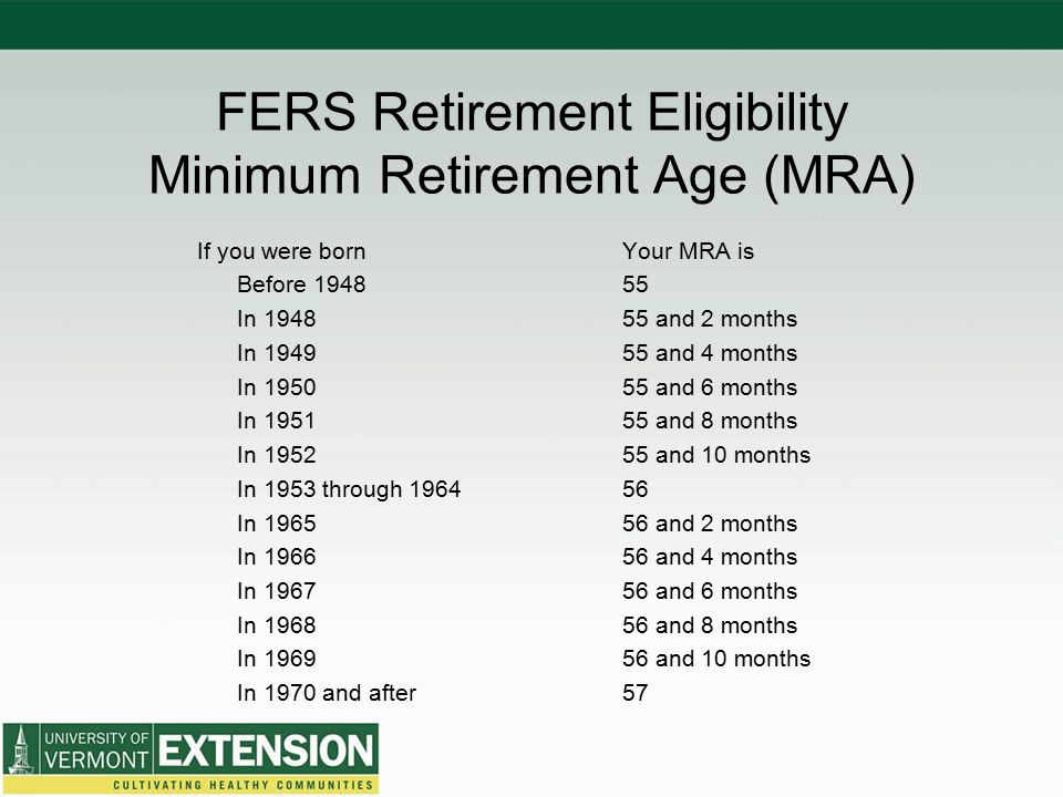 FERS Retirement Eligibility Minimum Retirement Age (MRA) If you were born Your MRA is Before 1948 55 In 1948 55 and 2 months In 1949 55 and 4 months I