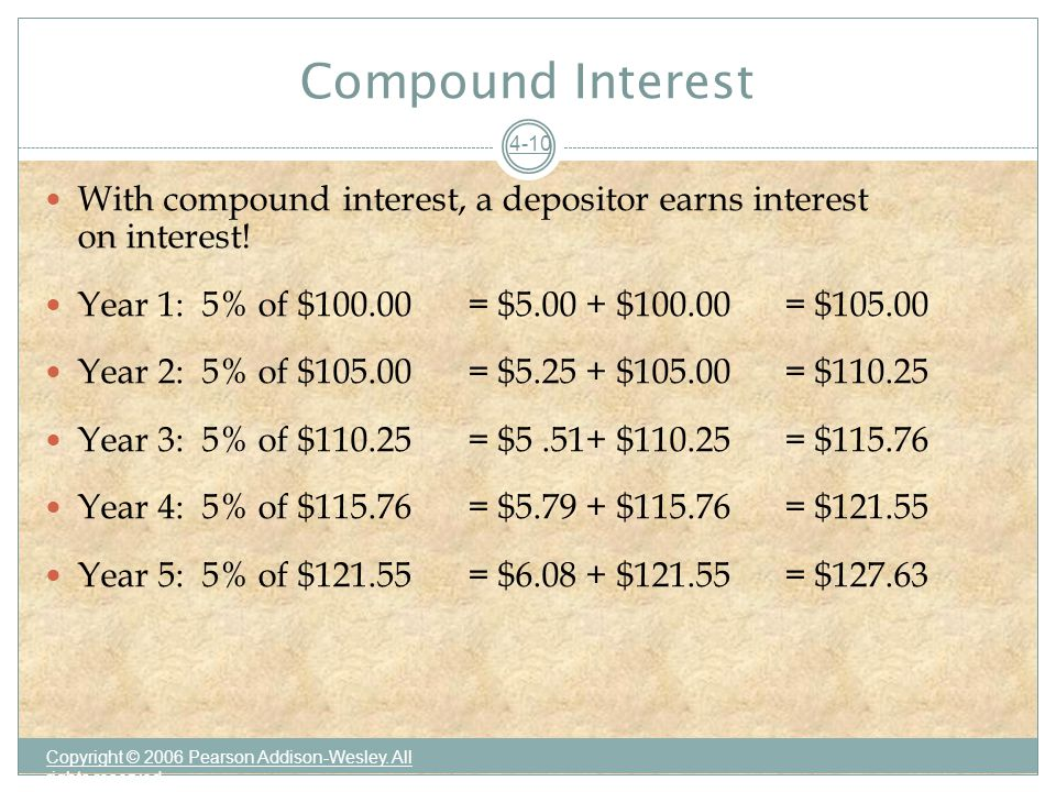 Compound Interest Copyright © 2006 Pearson Addison-Wesley.