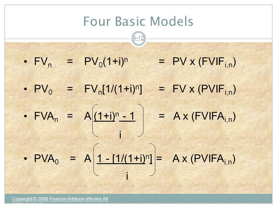 Four Basic Models Copyright © 2006 Pearson Addison-Wesley.