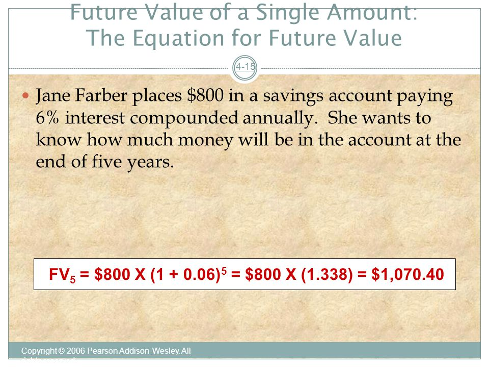 Future Value of a Single Amount: The Equation for Future Value Copyright © 2006 Pearson Addison-Wesley.