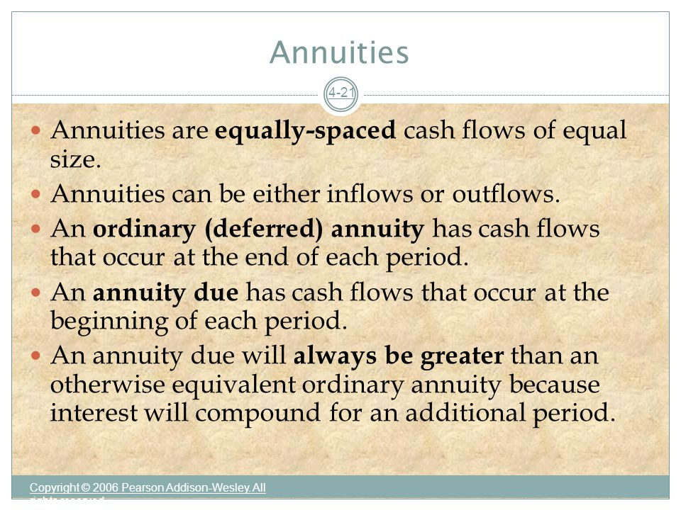 Annuities Copyright © 2006 Pearson Addison-Wesley.