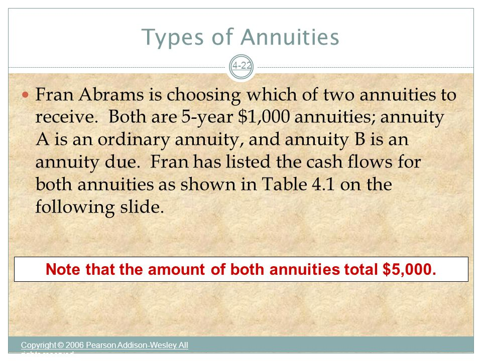 Types of Annuities Copyright © 2006 Pearson Addison-Wesley.