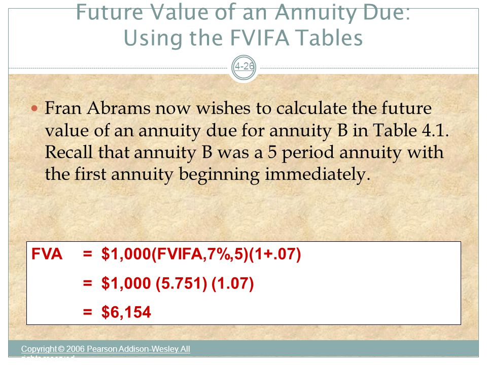 Future Value of an Annuity Due: Using the FVIFA Tables Copyright © 2006 Pearson Addison-Wesley.