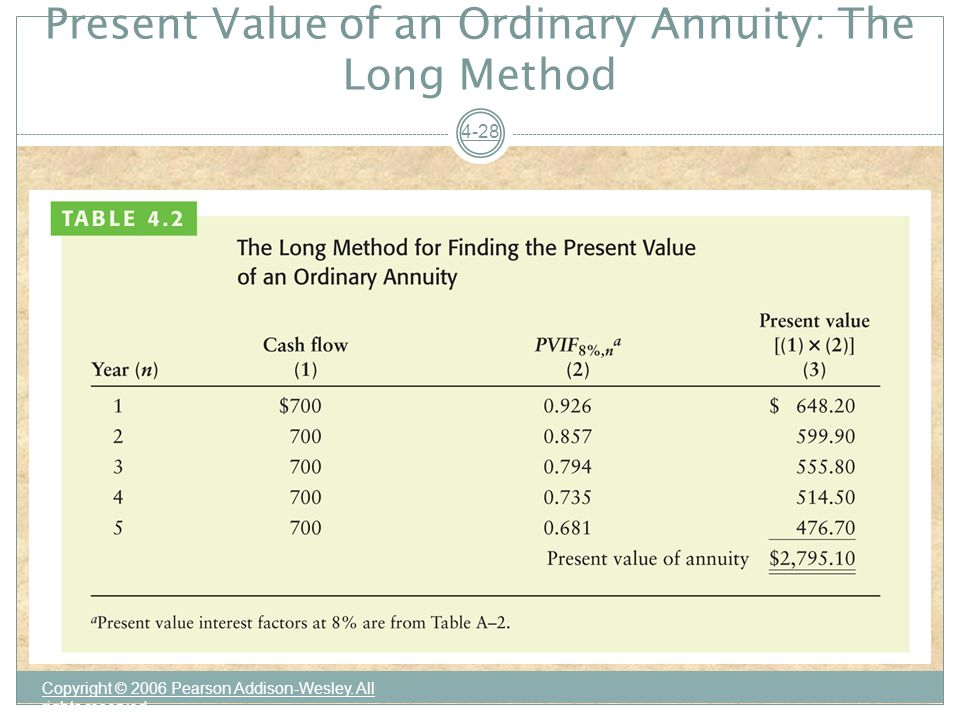 Present Value of an Ordinary Annuity: The Long Method Copyright © 2006 Pearson Addison-Wesley.