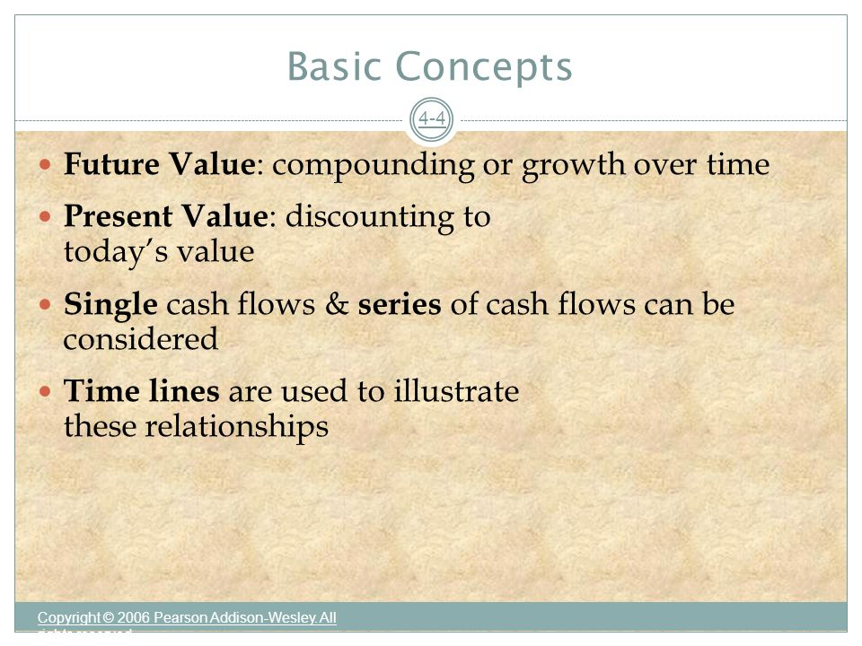 Basic Concepts Copyright © 2006 Pearson Addison-Wesley.
