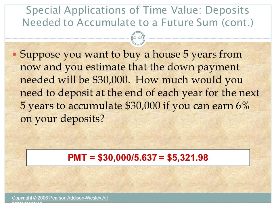 Special Applications of Time Value: Deposits Needed to Accumulate to a Future Sum (cont.) Copyright © 2006 Pearson Addison-Wesley.
