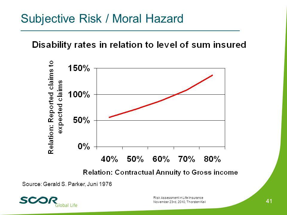 Risk Assessment in Life Insurance November 23rd, 2010, Thorsten Keil 41 Source: Gerald S.